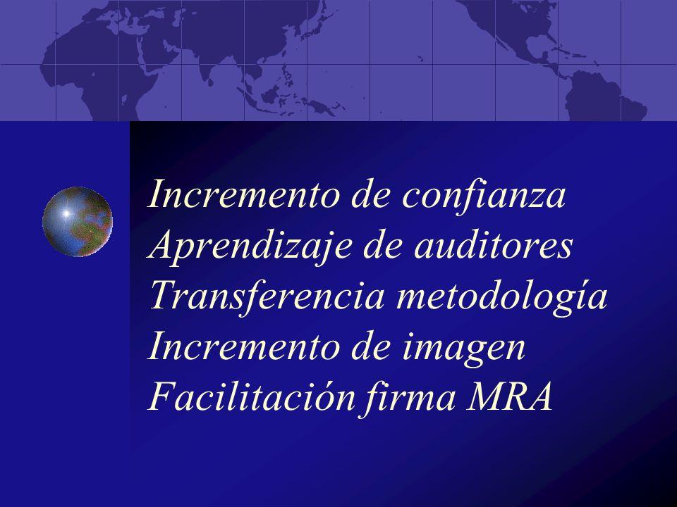 Incremento de confianza Aprendizaje de auditores Transferencia metodología Incremento de imagen Facilitación firma MRA