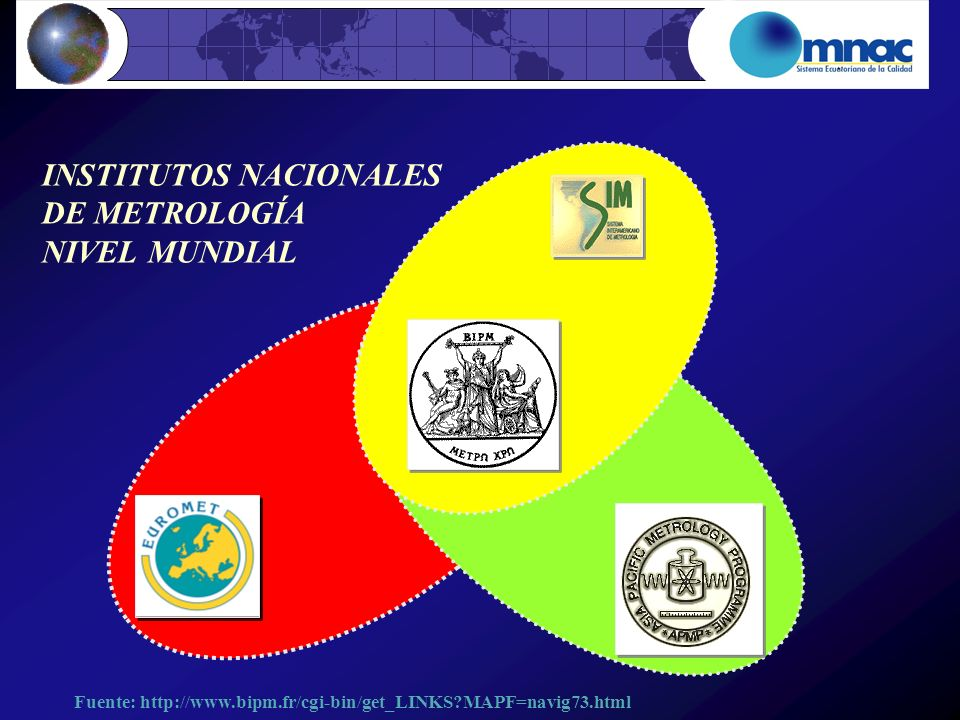 INSTITUTOS NACIONALES DE METROLOGÍA NIVEL MUNDIAL
