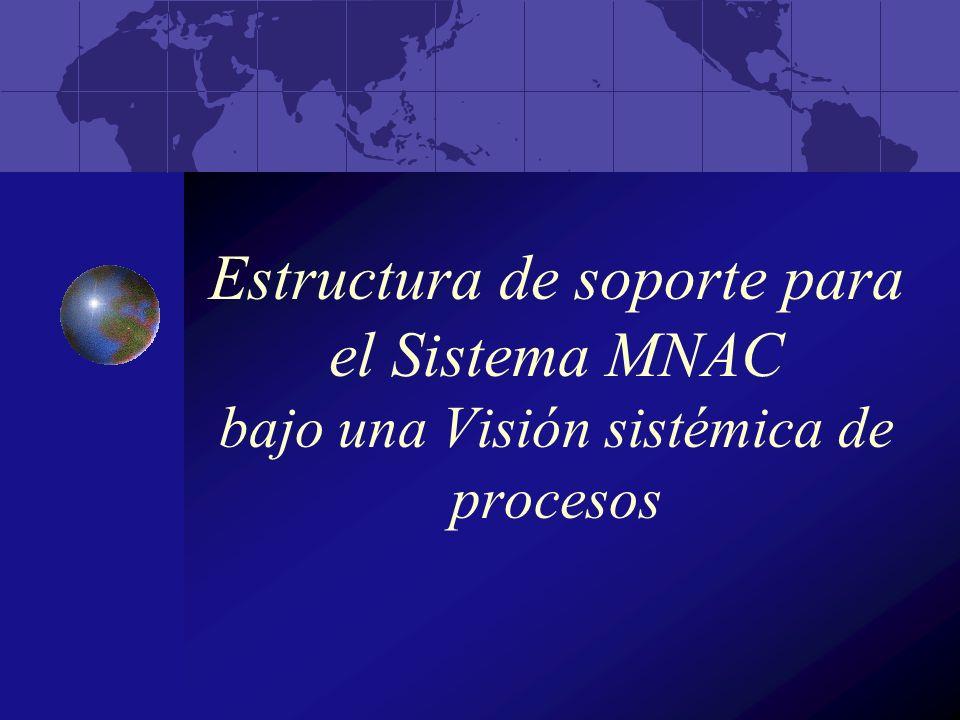 Estructura de soporte para el Sistema MNAC bajo una Visión sistémica de procesos