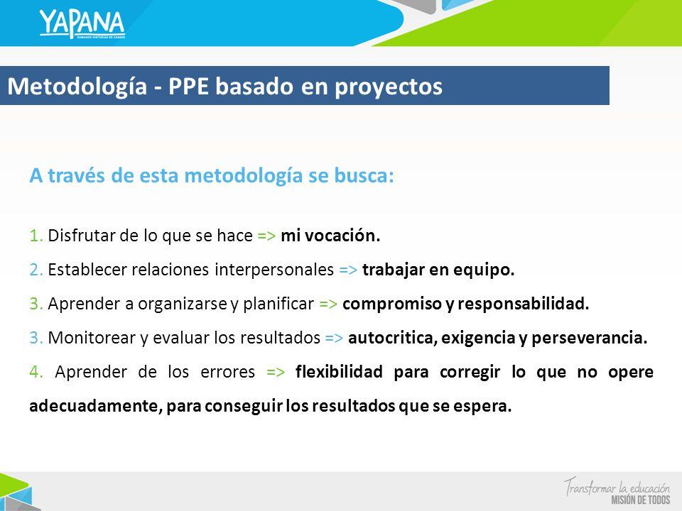 Metodología - PPE basado en proyectos