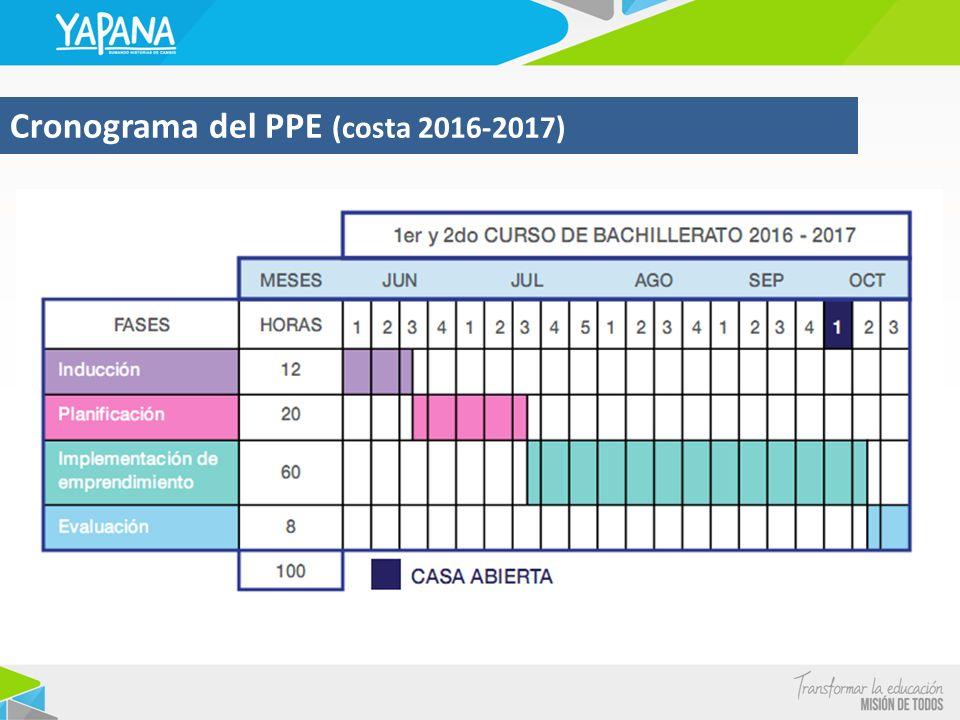 Cronograma del PPE (costa 2016-2017)