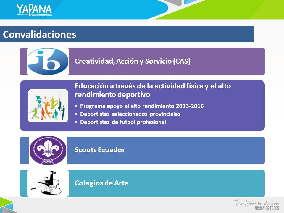 Convalidaciones Creatividad, Acción y Servicio (CAS)