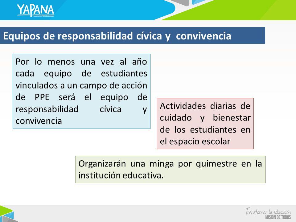 Equipos de responsabilidad cívica y convivencia