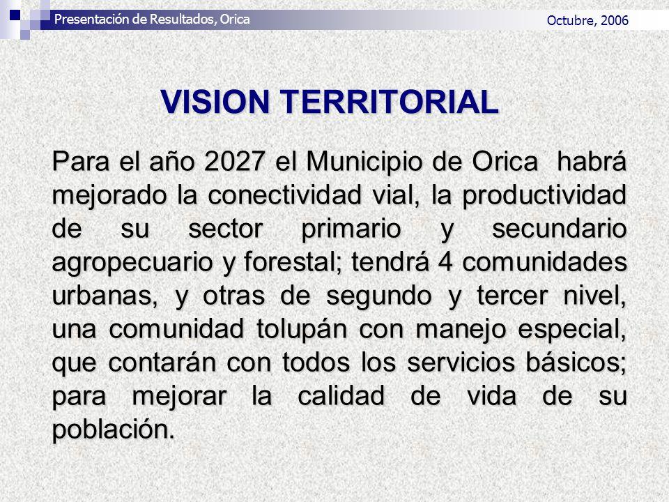 Presentación de Resultados, Orica