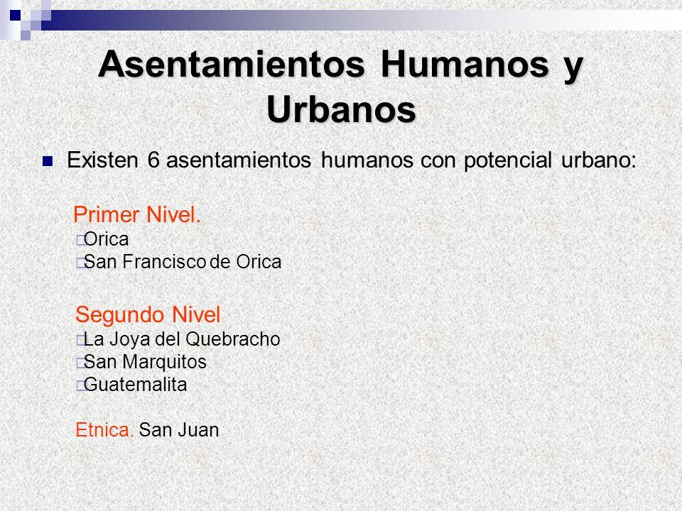 Asentamientos Humanos y Urbanos