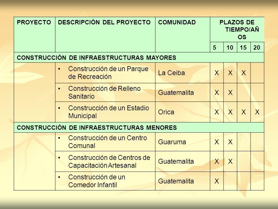 Construcción de un Parque de Recreación La Ceiba X