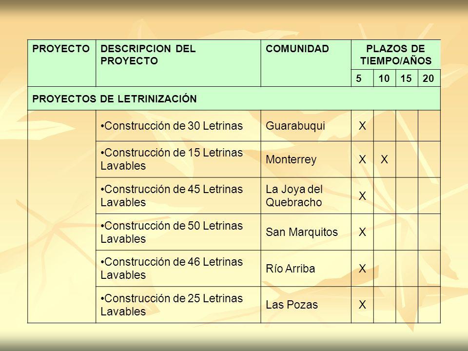Construcción de 30 Letrinas Guarabuqui X
