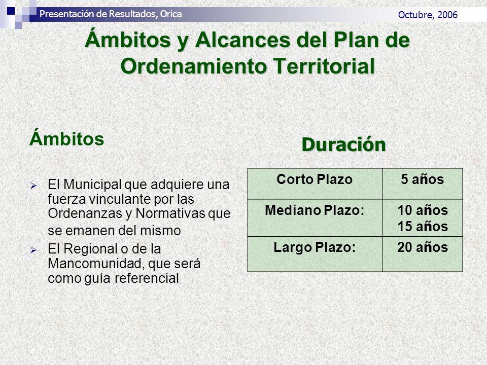 Ámbitos y Alcances del Plan de Ordenamiento Territorial
