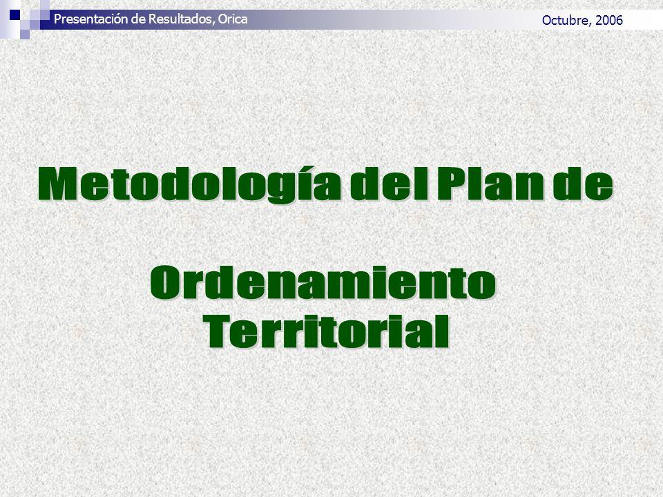Metodología del Plan de