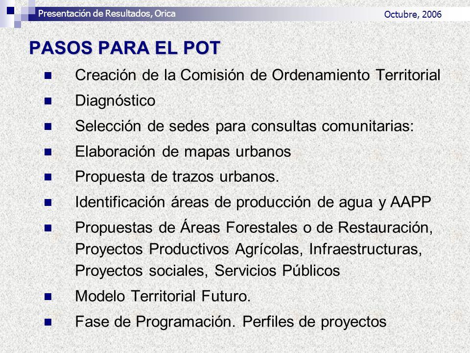 PASOS PARA EL POT Creación de la Comisión de Ordenamiento Territorial