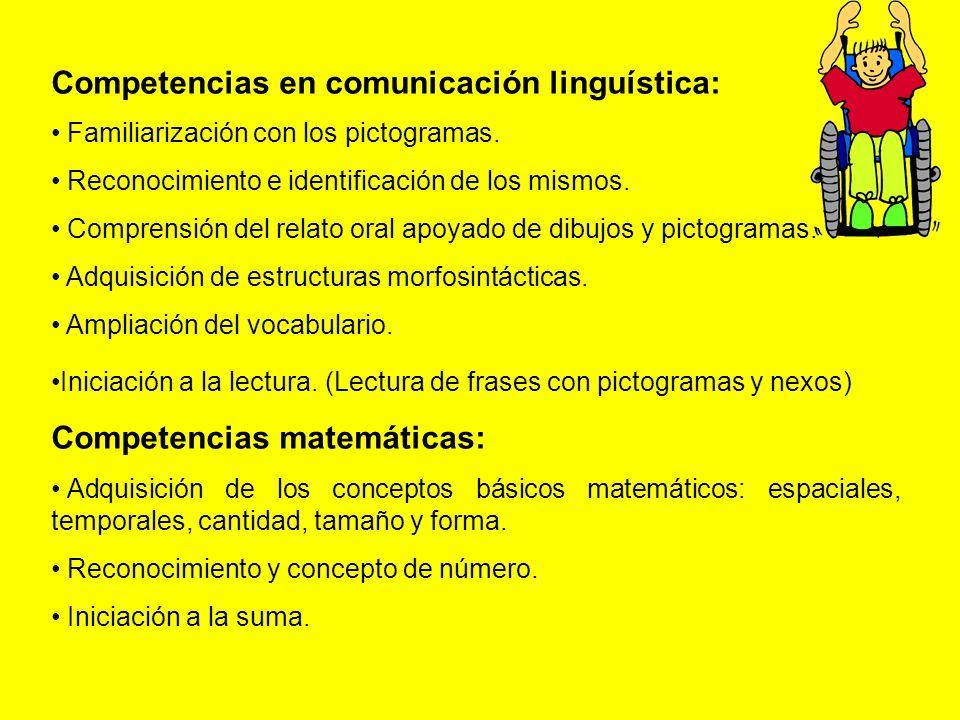 Competencias en comunicación linguística: