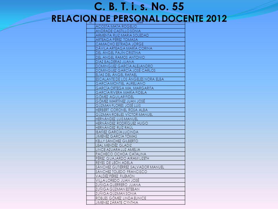 RELACION DE PERSONAL DOCENTE 2012