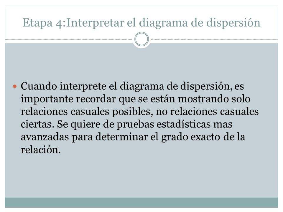 Etapa 4:Interpretar el diagrama de dispersión