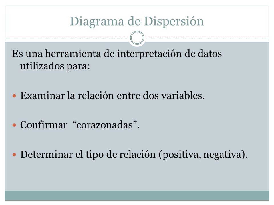 Diagrama de Dispersión