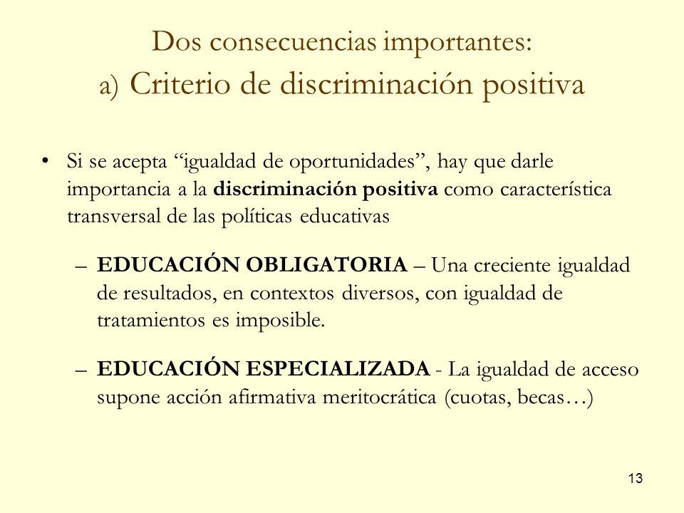 Dos consecuencias importantes: a) Criterio de discriminación positiva