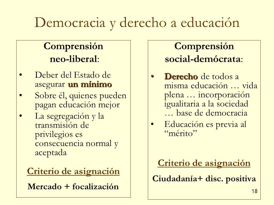 Democracia y derecho a educación