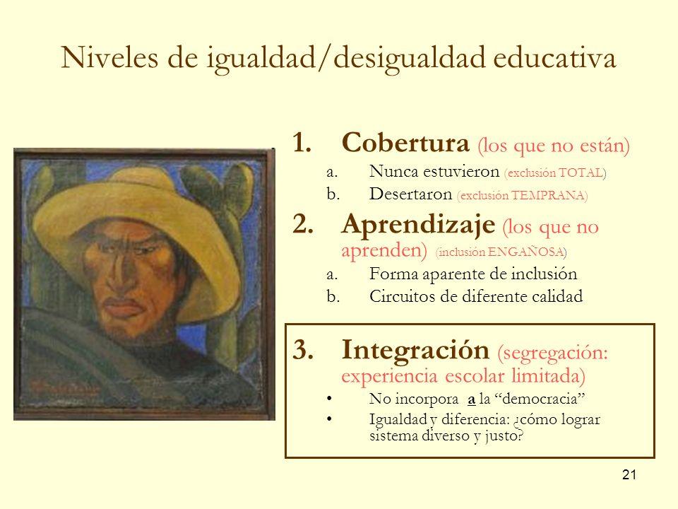 Niveles de igualdad/desigualdad educativa