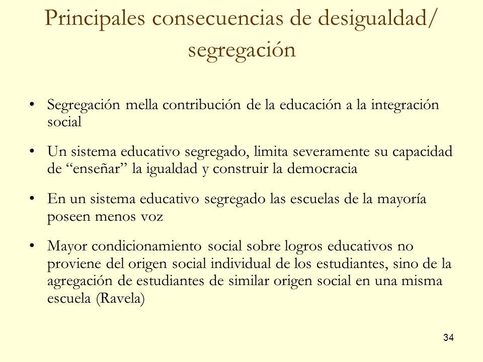 Principales consecuencias de desigualdad/ segregación