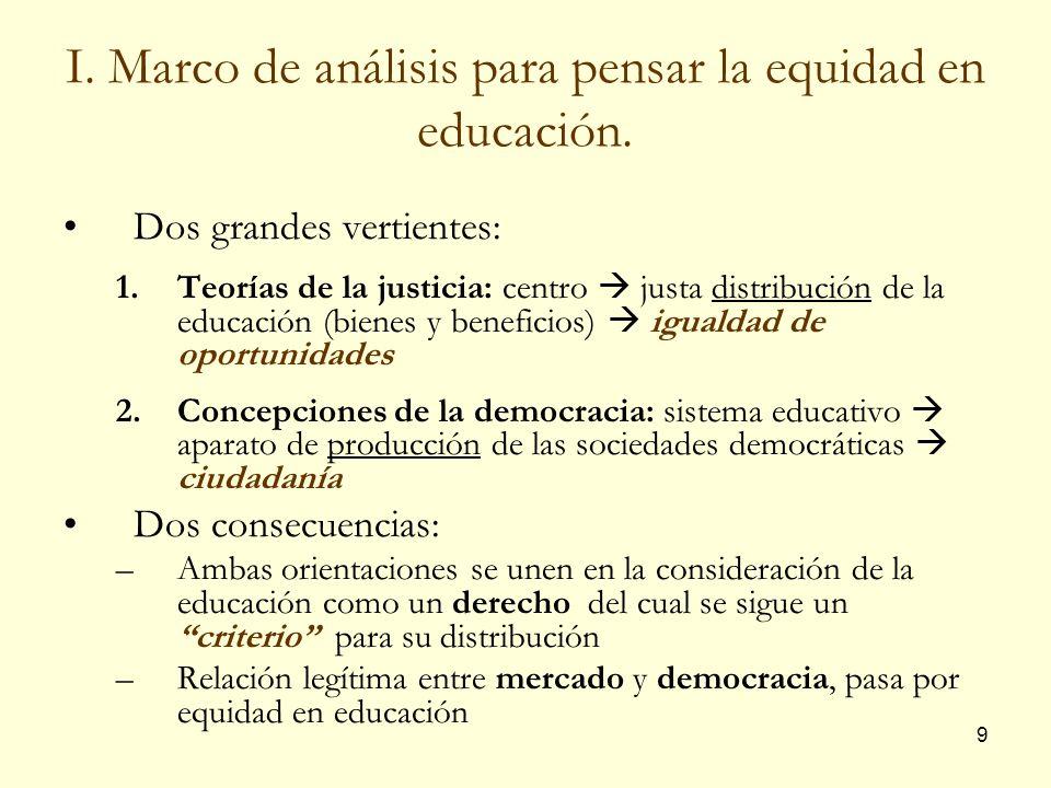 I. Marco de análisis para pensar la equidad en educación.