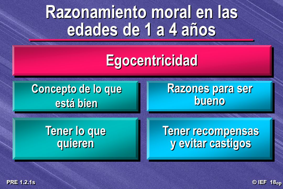 Razonamiento moral en las edades de 1 a 4 años