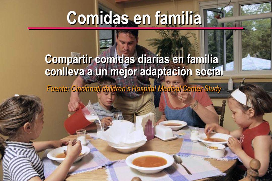 Comidas en familia Compartir comidas diarias en familia conlleva a un mejor adaptación social.