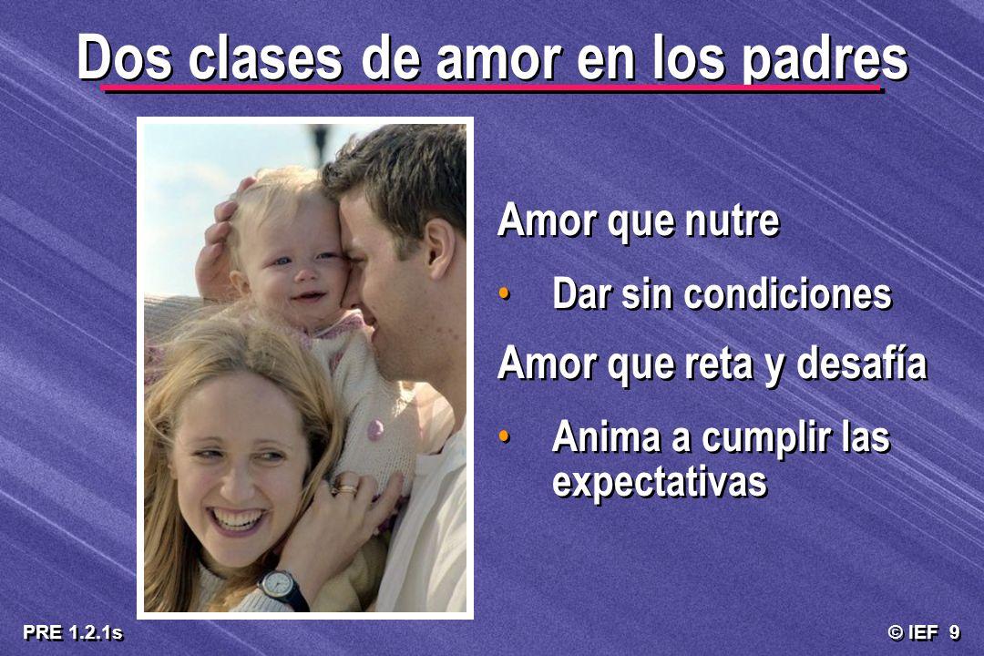 Dos clases de amor en los padres