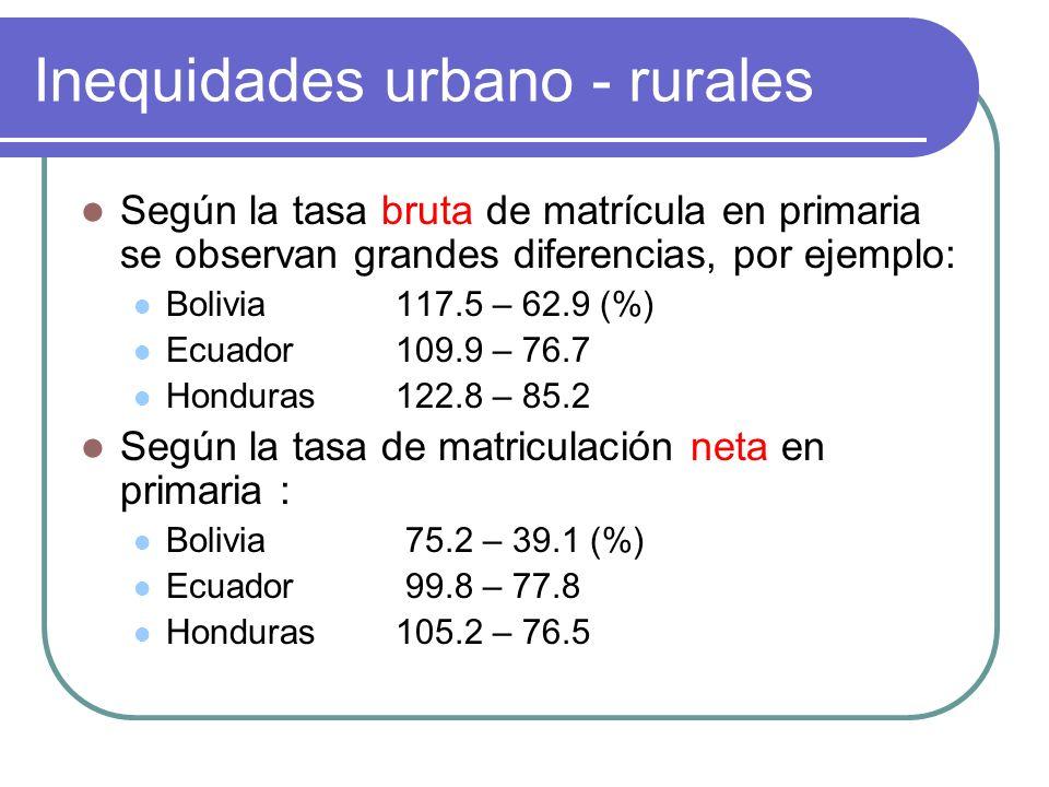 Inequidades urbano - rurales