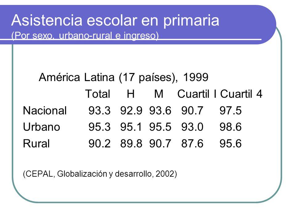 Asistencia escolar en primaria (Por sexo, urbano-rural e ingreso)