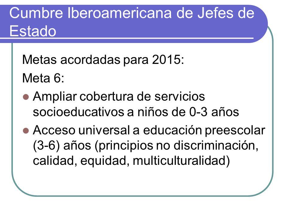 Cumbre Iberoamericana de Jefes de Estado