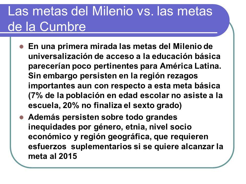 Las metas del Milenio vs. las metas de la Cumbre