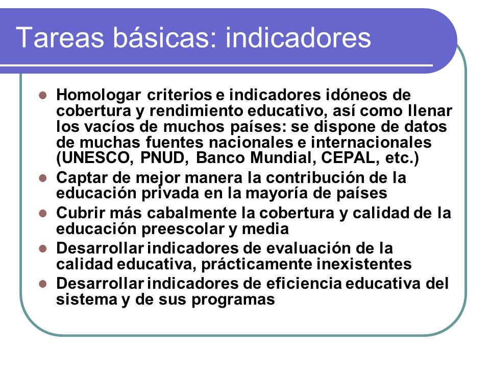 Tareas básicas: indicadores