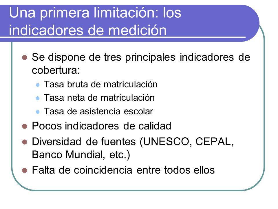 Una primera limitación: los indicadores de medición