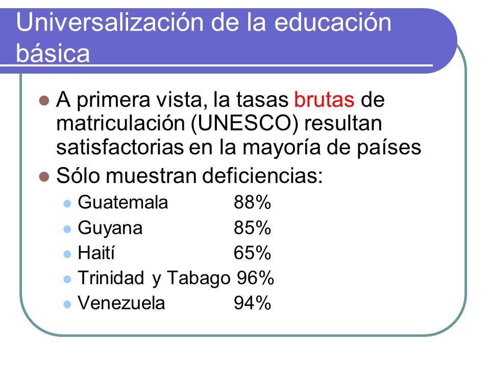 Universalización de la educación básica