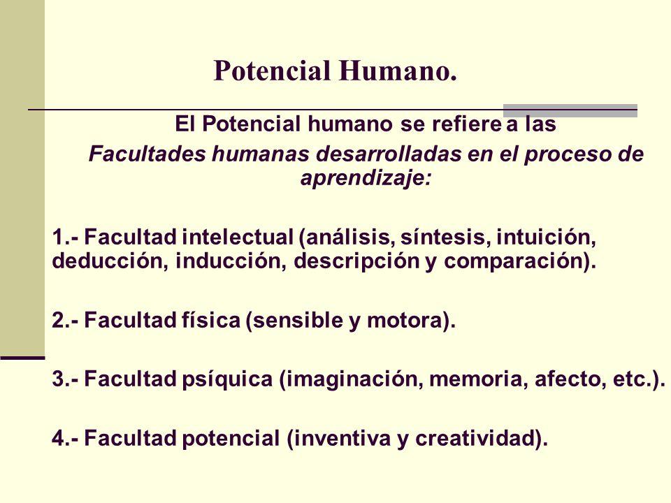 Potencial Humano. El Potencial humano se refiere a las