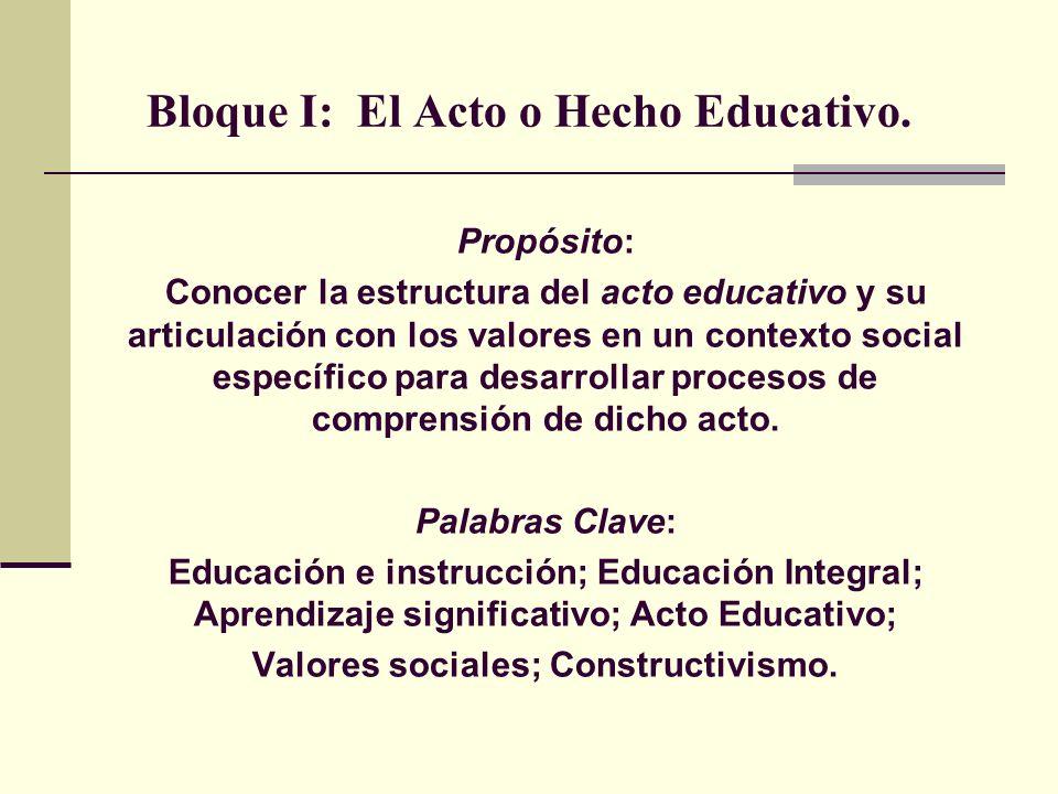 Bloque I: El Acto o Hecho Educativo.