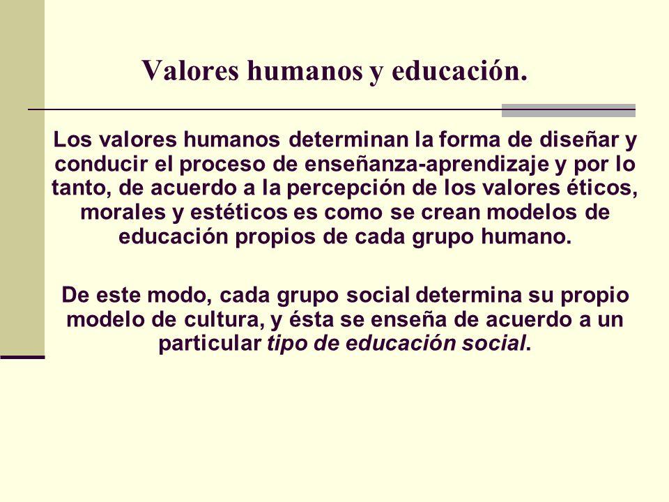 Valores humanos y educación.