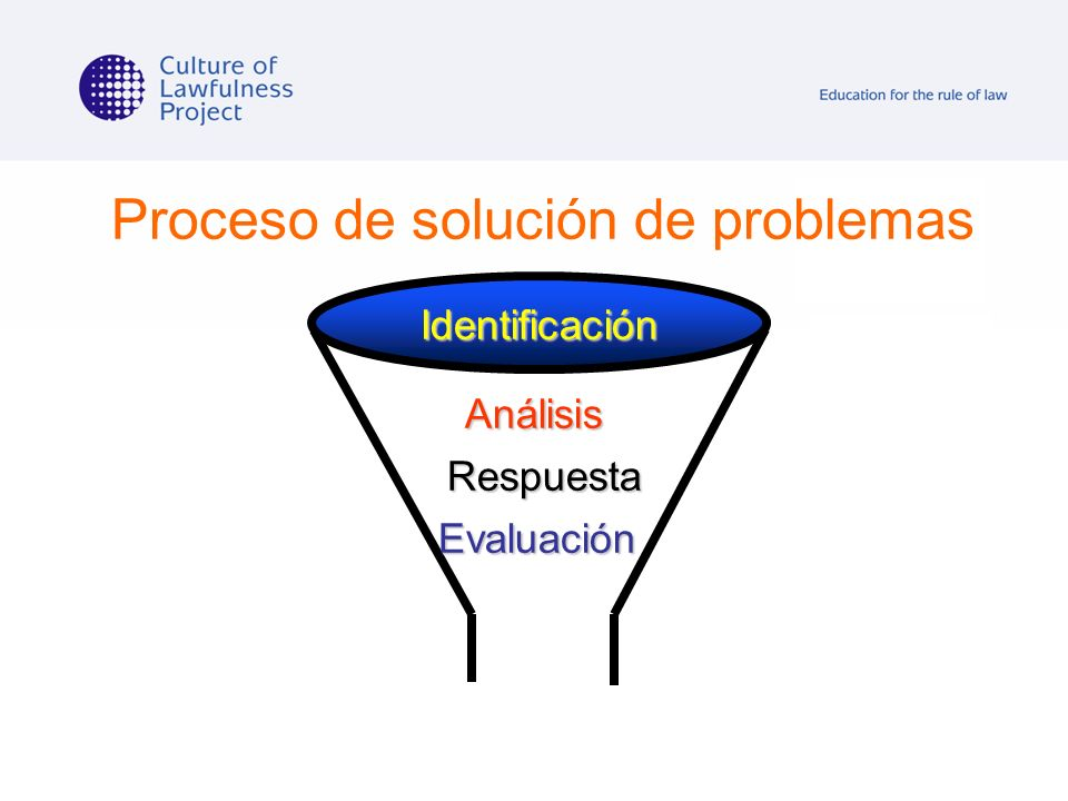 Proceso de solución de problemas