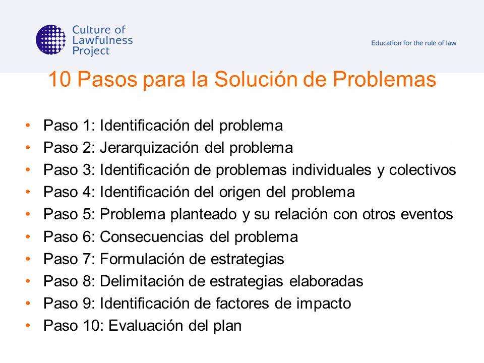 10 Pasos para la Solución de Problemas