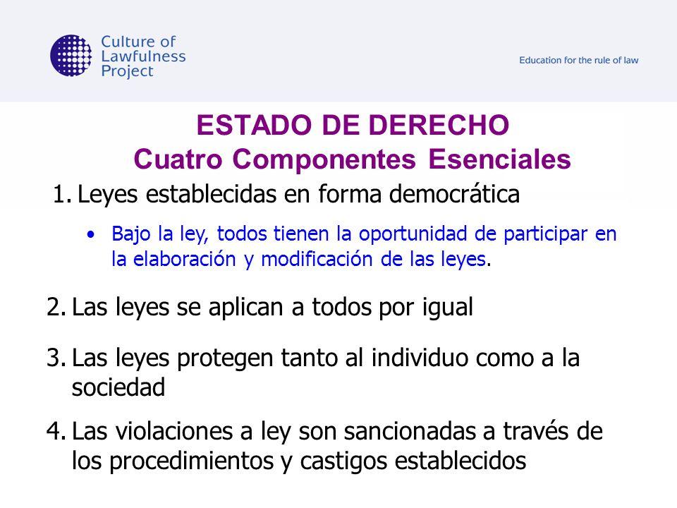 ESTADO DE DERECHO Cuatro Componentes Esenciales