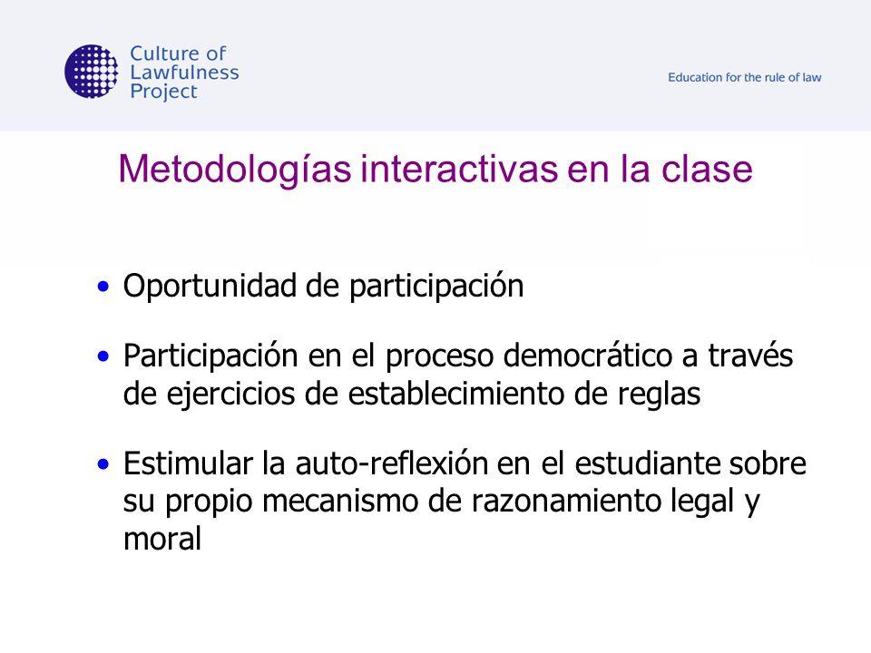 Metodologías interactivas en la clase