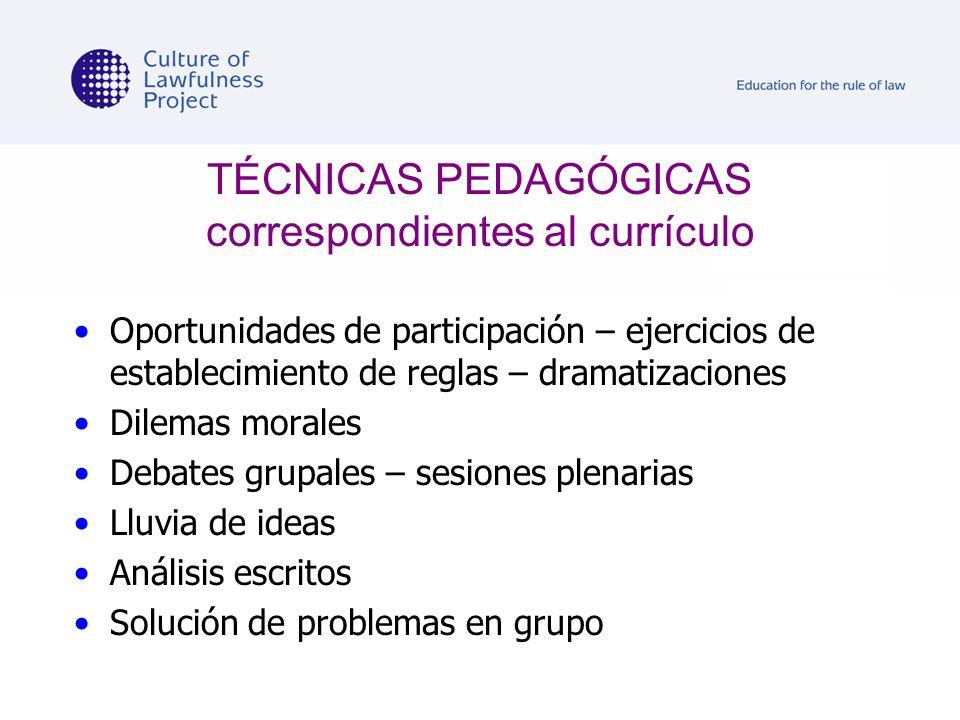 TÉCNICAS PEDAGÓGICAS correspondientes al currículo