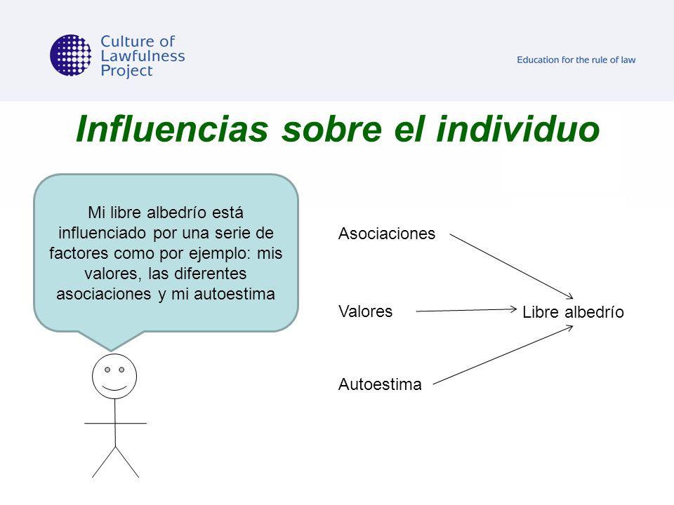 Influencias sobre el individuo