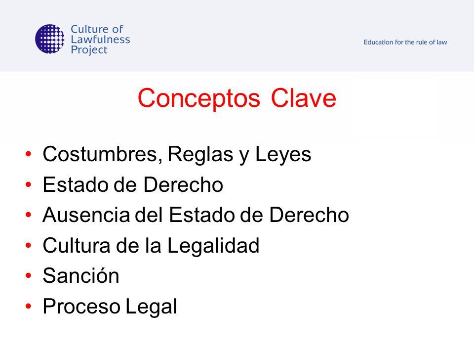 Conceptos Clave Costumbres, Reglas y Leyes Estado de Derecho