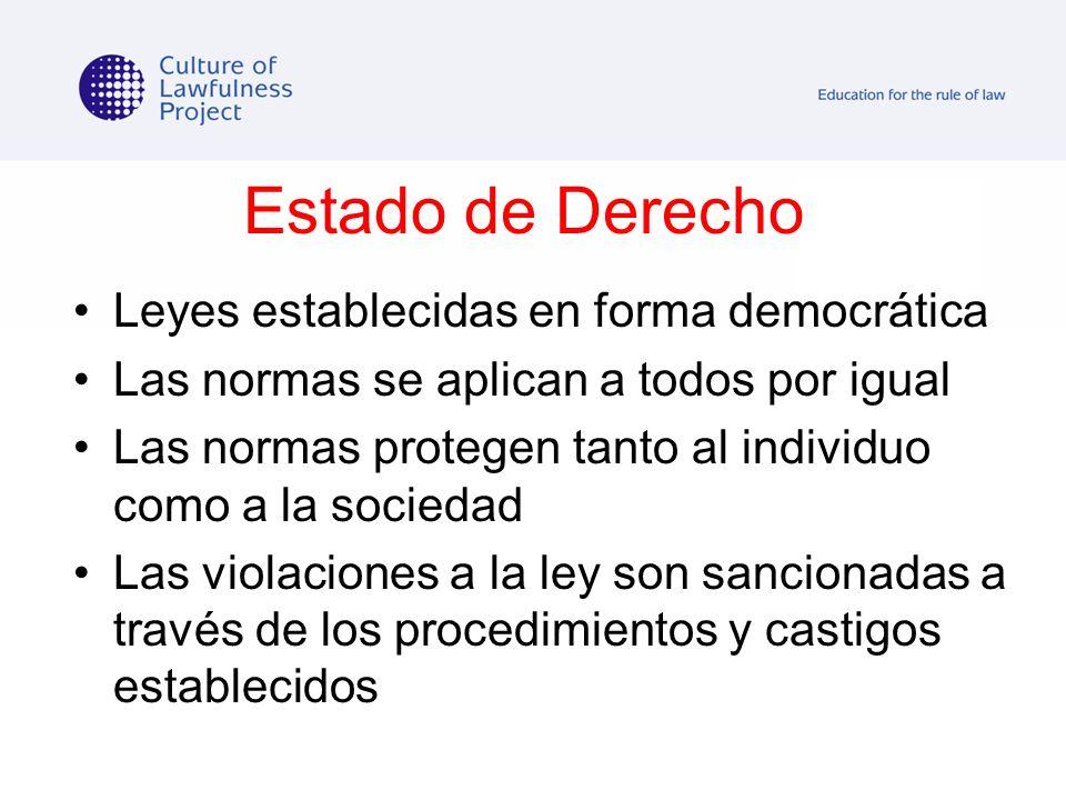 Estado de Derecho Leyes establecidas en forma democrática