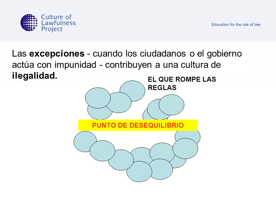 PUNTO DE DESEQUILIBRIO