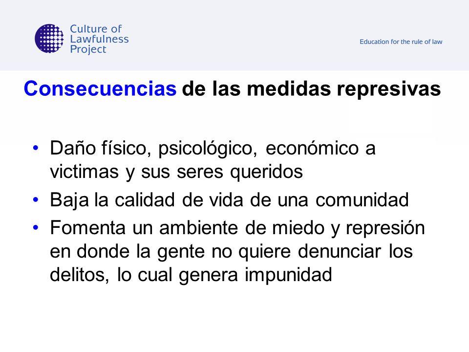 Consecuencias de las medidas represivas