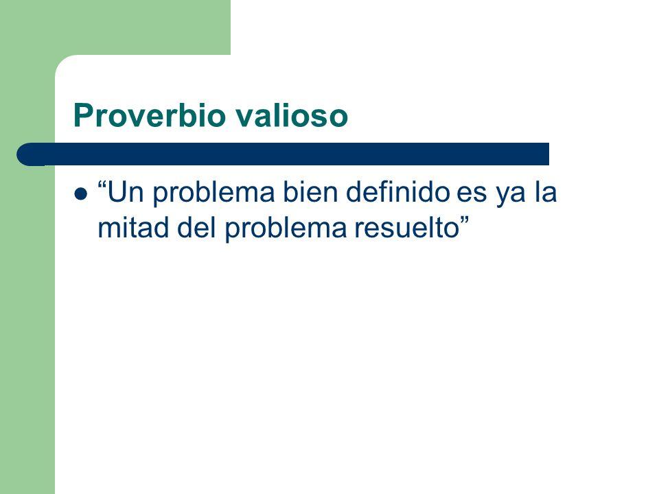 Proverbio valioso Un problema bien definido es ya la mitad del problema resuelto