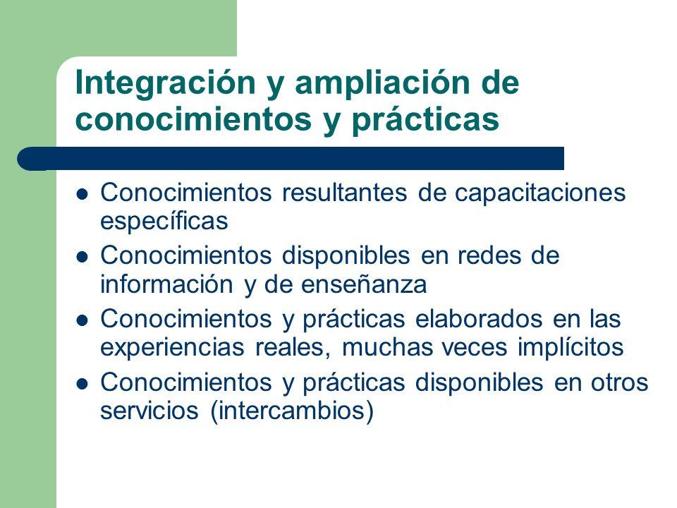 Integración y ampliación de conocimientos y prácticas