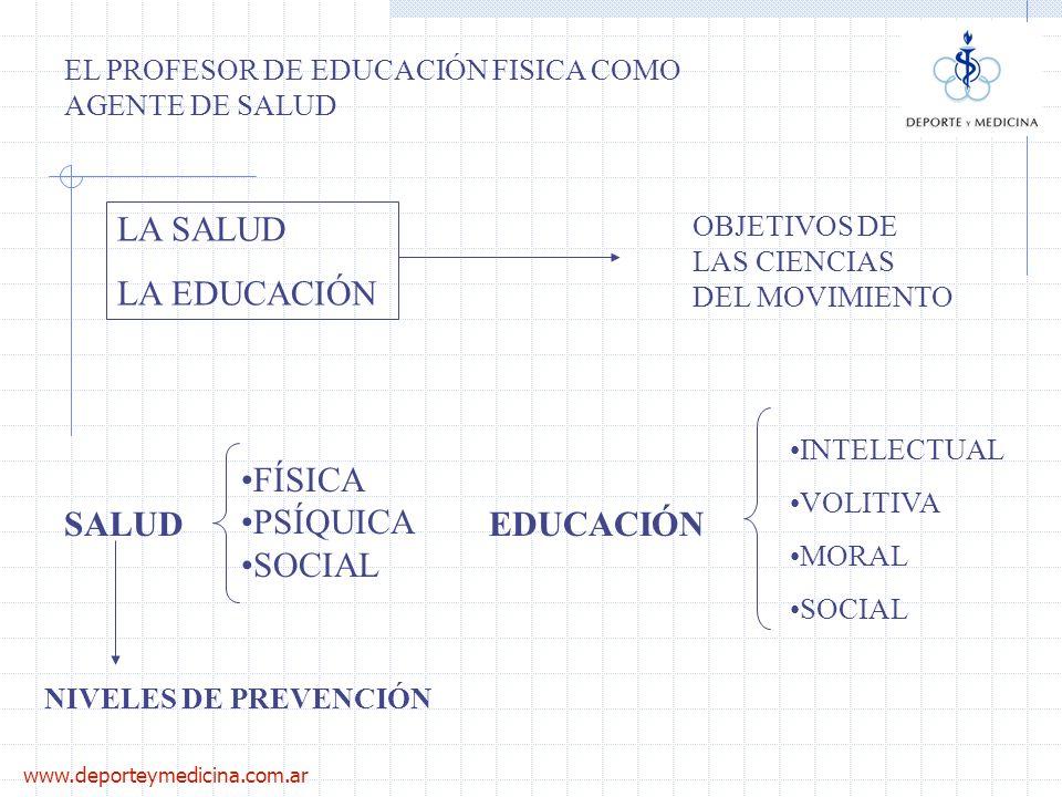 LA SALUD LA EDUCACIÓN FÍSICA PSÍQUICA SOCIAL SALUD EDUCACIÓN