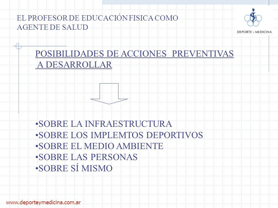 POSIBILIDADES DE ACCIONES PREVENTIVAS A DESARROLLAR